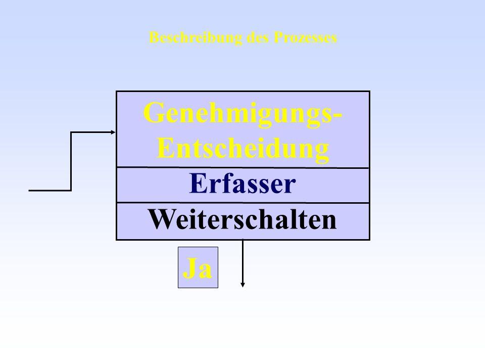 Genehmigungs- Entscheidung Erfasser Weiterschalten Ja Beschreibung des Prozesses