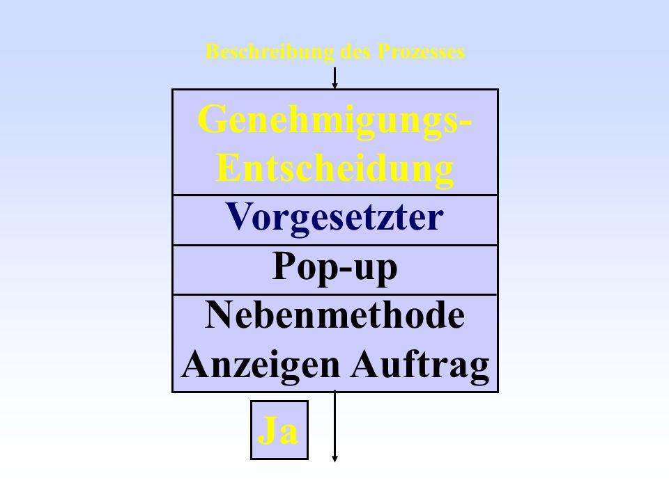 Genehmigungs- Entscheidung Vorgesetzter Pop-up Nebenmethode Anzeigen Auftrag Ja Beschreibung des Prozesses