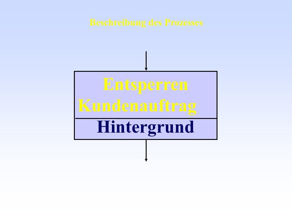 Entsperren Kundenauftrag Hintergrund Beschreibung des Prozesses
