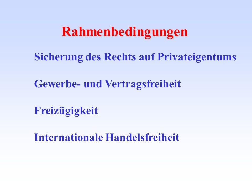 Rahmenbedingungen Sicherung des Rechts auf Privateigentums Gewerbe- und Vertragsfreiheit Freizügigkeit Internationale Handelsfreiheit