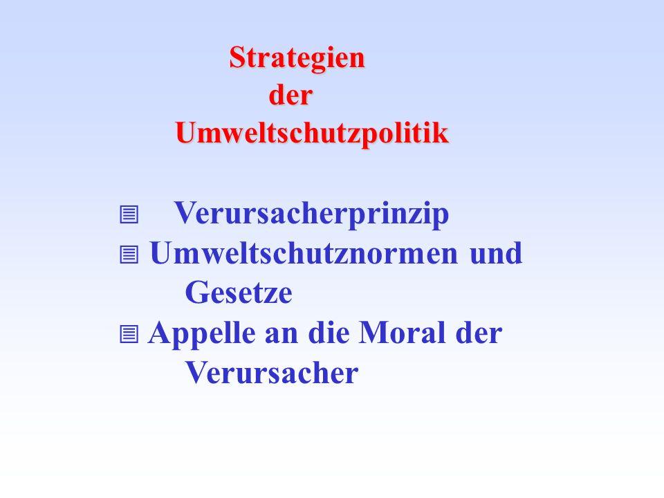Strategien Strategien der der Umweltschutzpolitik Umweltschutzpolitik Verursacherprinzip Umweltschutznormen und Gesetze Appelle an die Moral der Verur