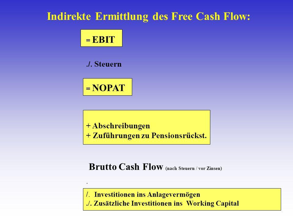 2 Indirekte Ermittlung des Free Cash Flow: = EBIT./.