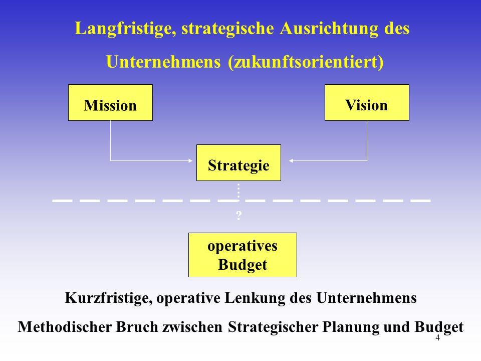 4 Langfristige, strategische Ausrichtung des Unternehmens (zukunftsorientiert) Mission Vision Strategie operatives Budget .