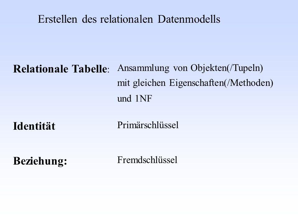 Erstellen des relationalen Datenmodells Relationale Tabelle : Ansammlung von Objekten(/Tupeln) mit gleichen Eigenschaften(/Methoden) und 1NF Beziehung: Fremdschlüssel Identität Primärschlüssel