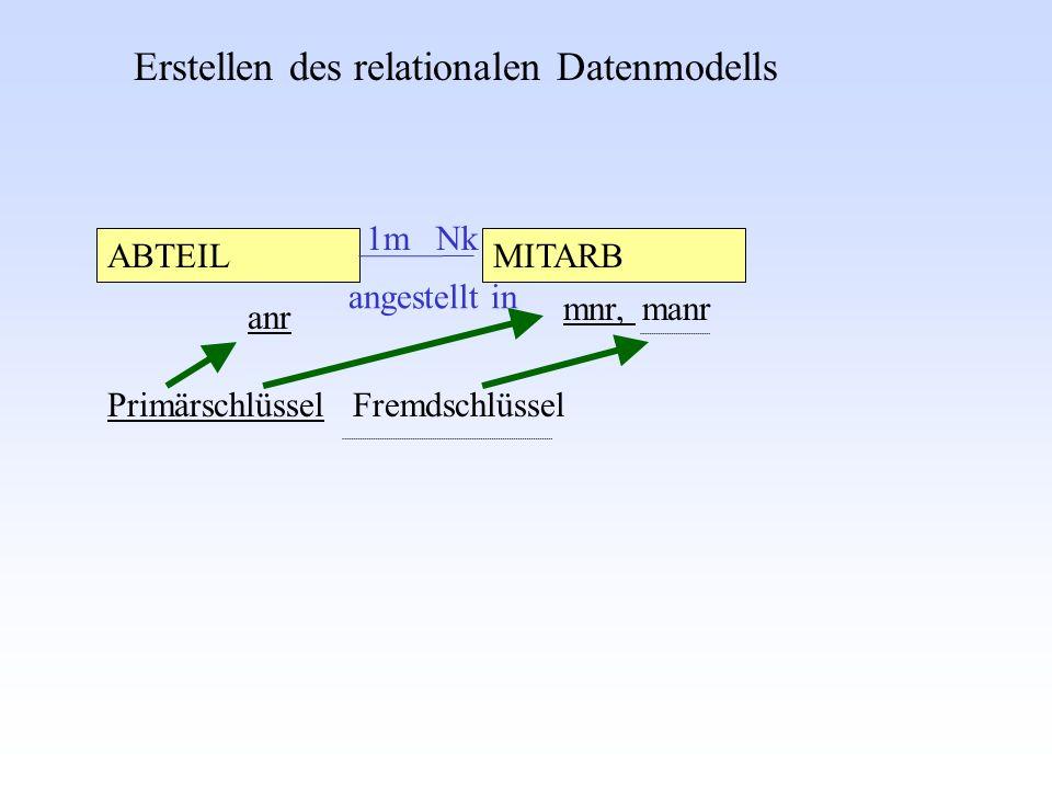 Erstellen des relationalen Datenmodells ABTEILMITARB angestellt in Nk1m anr mnr, PrimärschlüsselFremdschlüssel manr