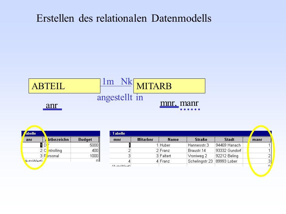 Erstellen des relationalen Datenmodells ABTEILMITARB angestellt in Nk1m anr mnr, manr