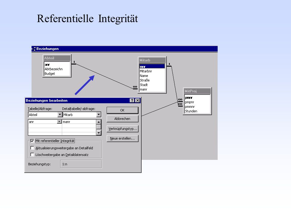 Referentielle Integrität