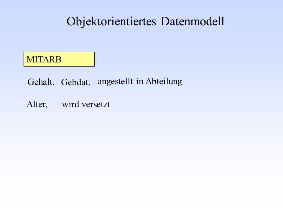 Objektorientiertes Datenmodell MITARB Gehalt, Alter, Gebdat, wird versetzt angestellt in Abteilung