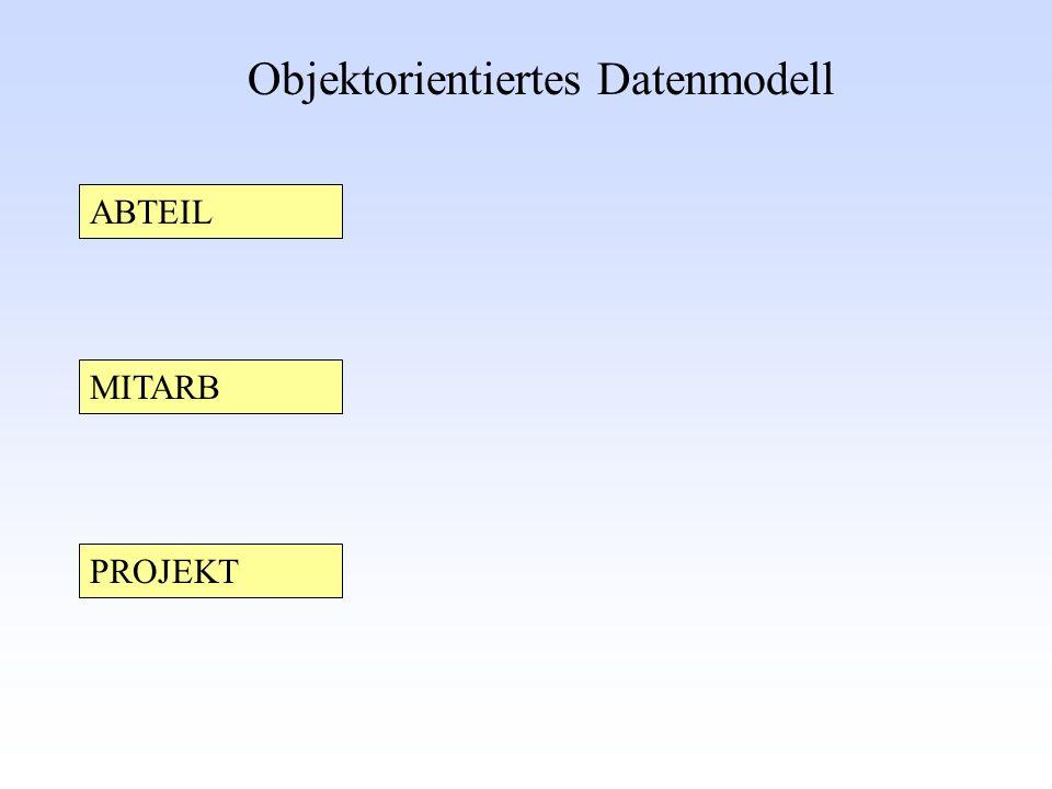 Objektorientiertes Datenmodell MITARB ABTEIL PROJEKT