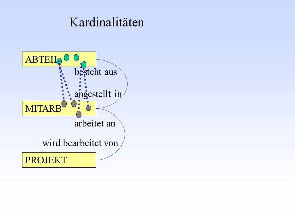 Kardinalitäten MITARB ABTEIL PROJEKT besteht aus angestellt in arbeitet an wird bearbeitet von Nk 1m