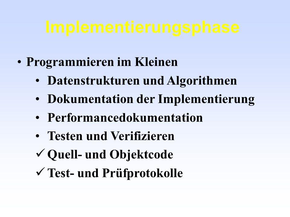 Implementierungsphase Programmieren im Kleinen Datenstrukturen und Algorithmen Dokumentation der Implementierung Performancedokumentation Testen und V