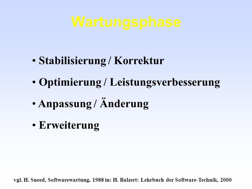 Wartungsphase Stabilisierung / Korrektur Optimierung / Leistungsverbesserung Anpassung / Änderung Erweiterung vgl. H. Sneed, Softwarewartung, 1988 in: