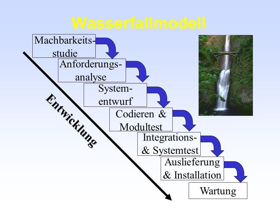 Wasserfallmodell Machbarkeits- studie Anforderungs- analyse System- entwurf Codieren & Modultest Integrations- & Systemtest Auslieferung & Installatio