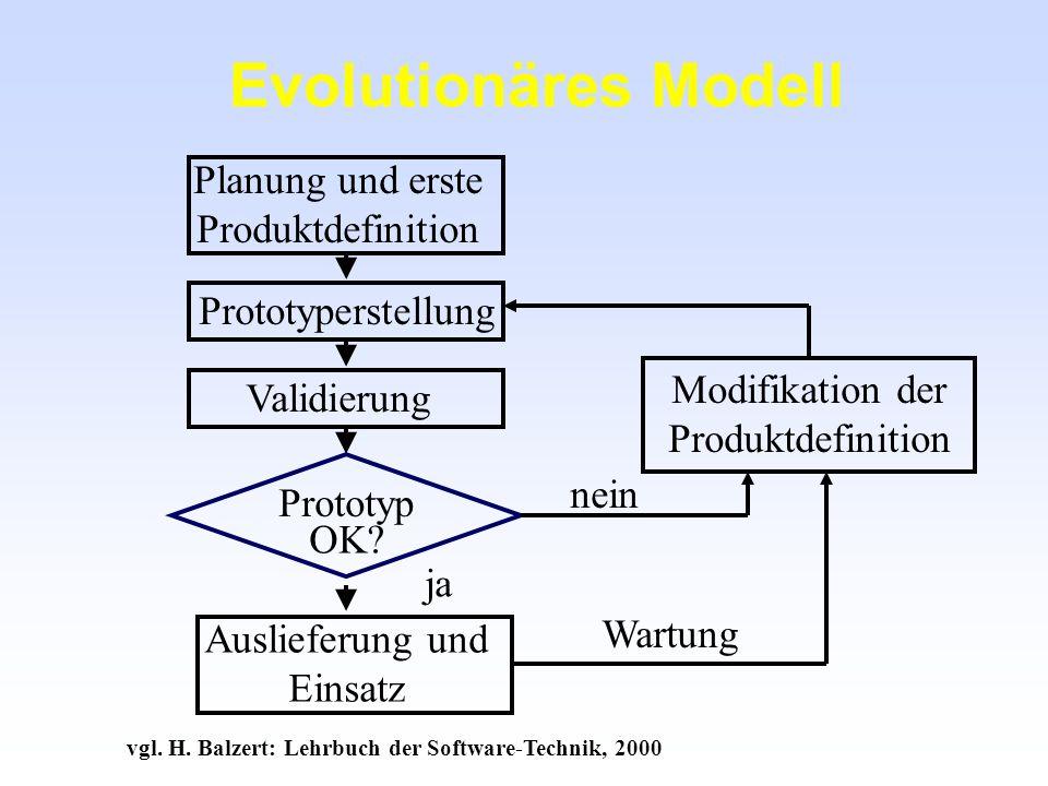 Evolutionäres Modell Planung und erste Produktdefinition Modifikation der Produktdefinition Prototyperstellung Validierung Prototyp OK? Auslieferung u
