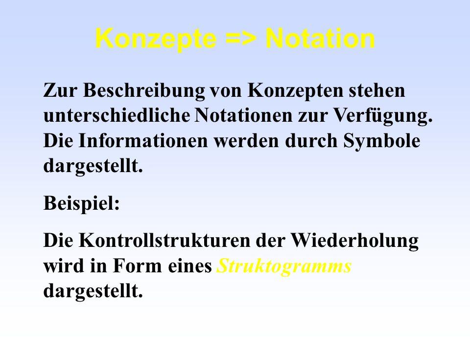 Konzepte => Notation Zur Beschreibung von Konzepten stehen unterschiedliche Notationen zur Verfügung. Die Informationen werden durch Symbole dargestel