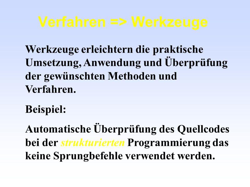 Verfahren => Werkzeuge Werkzeuge erleichtern die praktische Umsetzung, Anwendung und Überprüfung der gewünschten Methoden und Verfahren. Beispiel: Aut