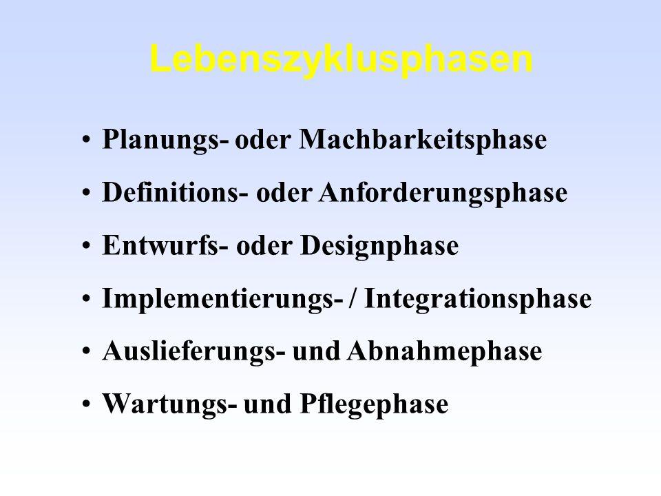 Lebenszyklusphasen Planungs- oder Machbarkeitsphase Definitions- oder Anforderungsphase Entwurfs- oder Designphase Implementierungs- / Integrationspha