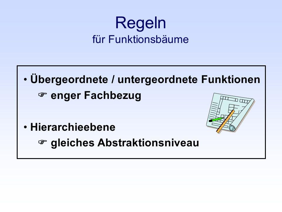 Regeln für Funktionsbäume Übergeordnete / untergeordnete Funktionen enger Fachbezug Hierarchieebene gleiches Abstraktionsniveau