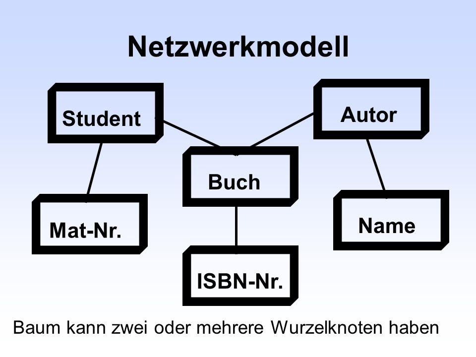 Netzwerkmodell Student Autor Mat-Nr. ISBN-Nr. Name Buch Baum kann zwei oder mehrere Wurzelknoten haben