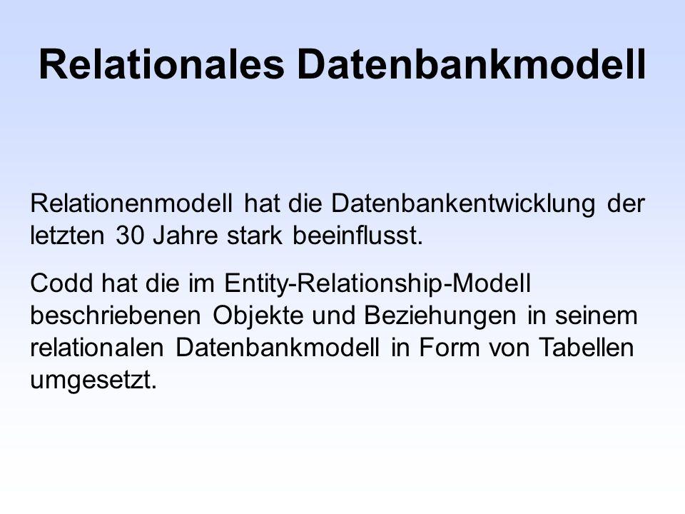 Relationales Datenbankmodell Relationenmodell hat die Datenbankentwicklung der letzten 30 Jahre stark beeinflusst. Codd hat die im Entity-Relationship