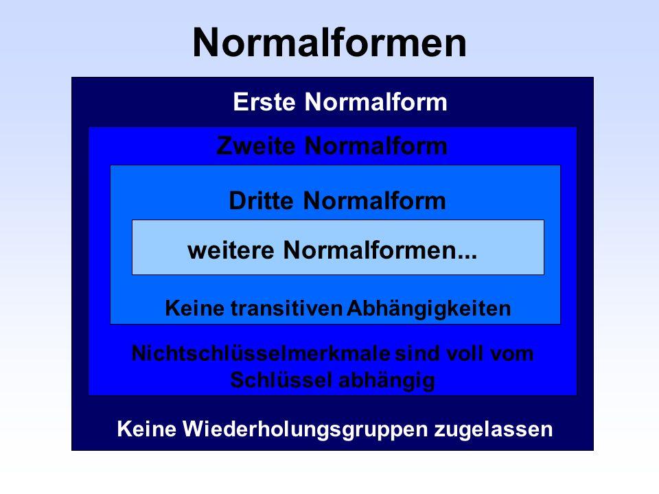 Normalformen Erste Normalform Zweite Normalform Keine Wiederholungsgruppen zugelassen Nichtschlüsselmerkmale sind voll vom Schlüssel abhängig Dritte N