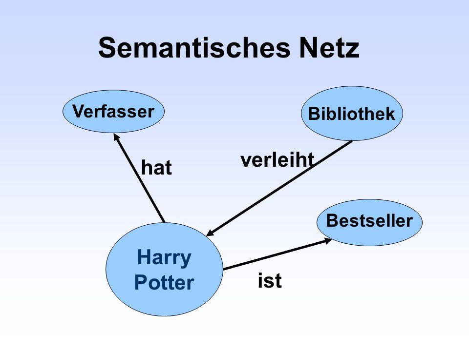 Semantisches Netz Verfasser Bibliothek Bestseller hat verleiht ist Harry Potter