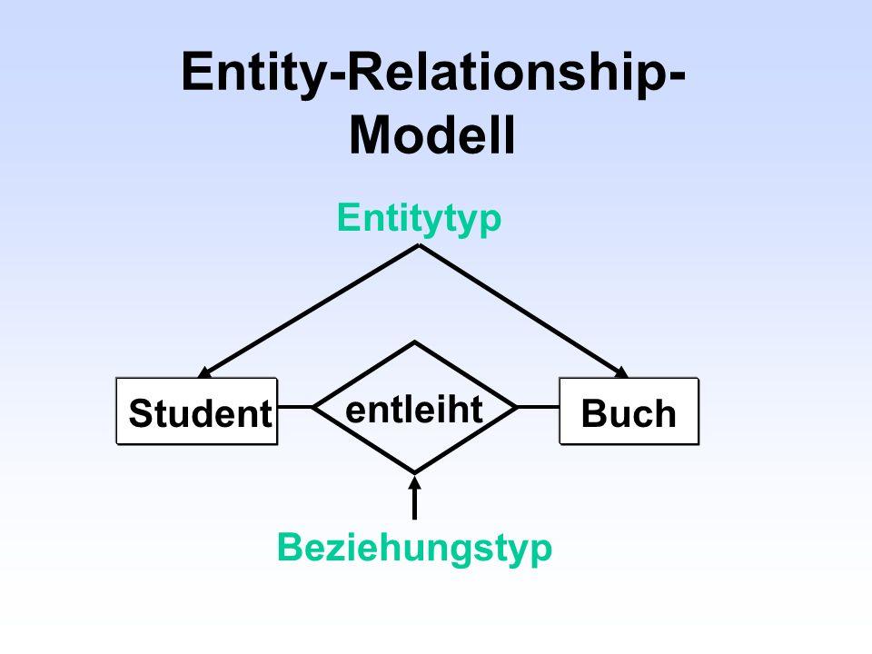 Entity-Relationship- Modell StudentBuch Beziehungstyp entleiht Entitytyp