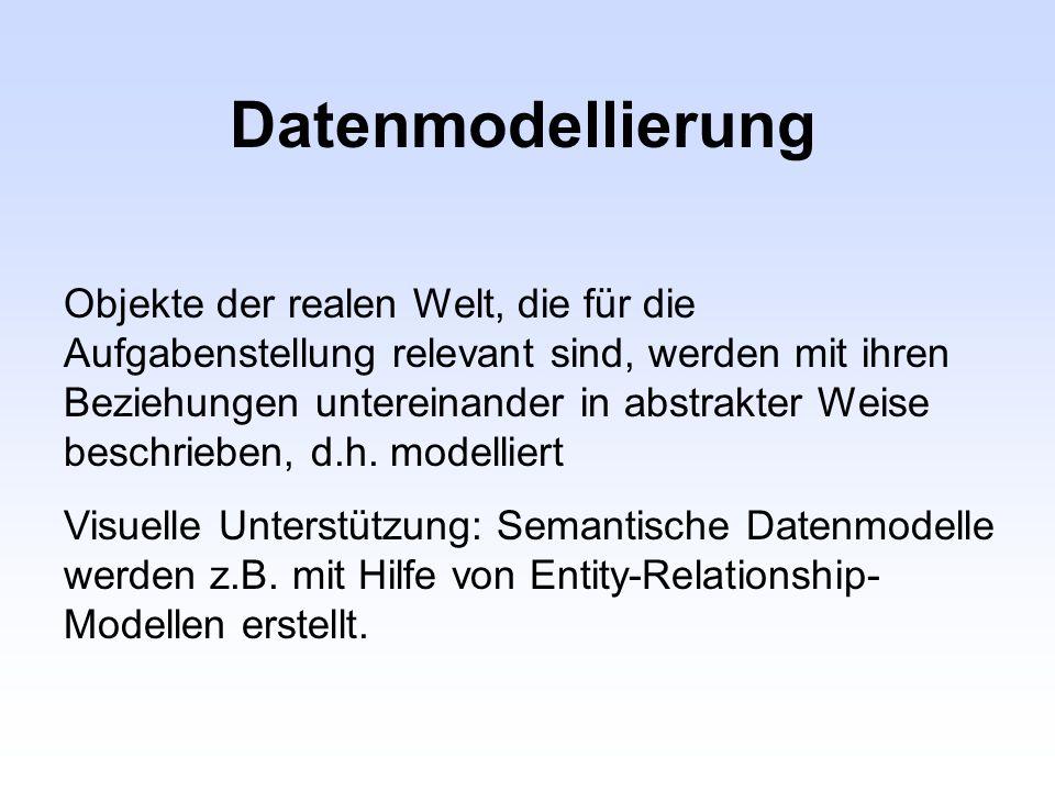 Logisches Datenbankmodell Man spricht von der konzeptionelle Phase.