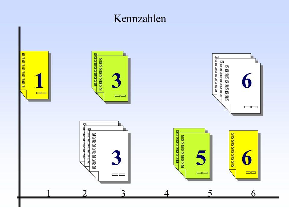 Buch1 Buch2 BÜCHER Reservierung1 Buch1 Istanalyse BÜCHER Buch2