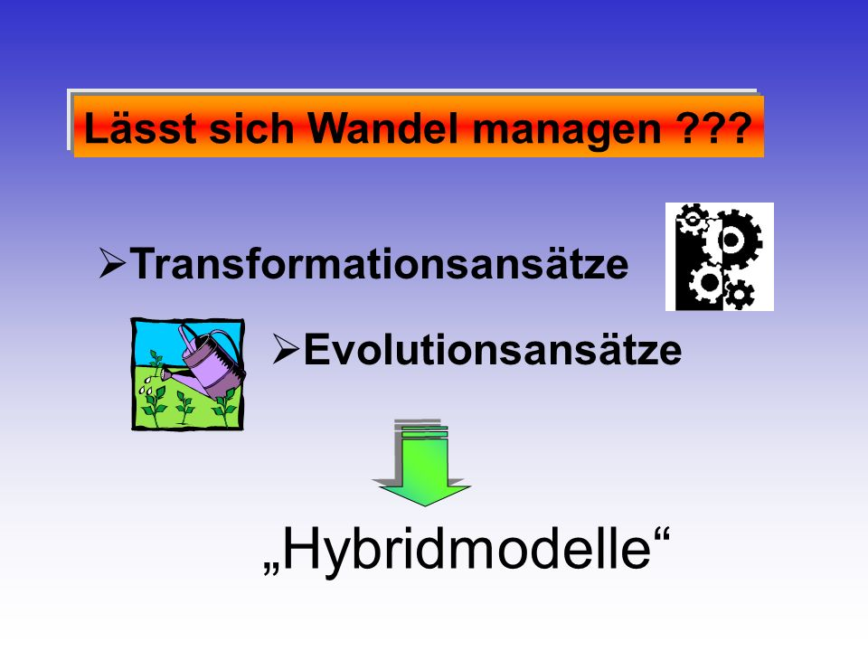 Lässt sich Wandel managen ??? Transformationsansätze Evolutionsansätze Hybridmodelle
