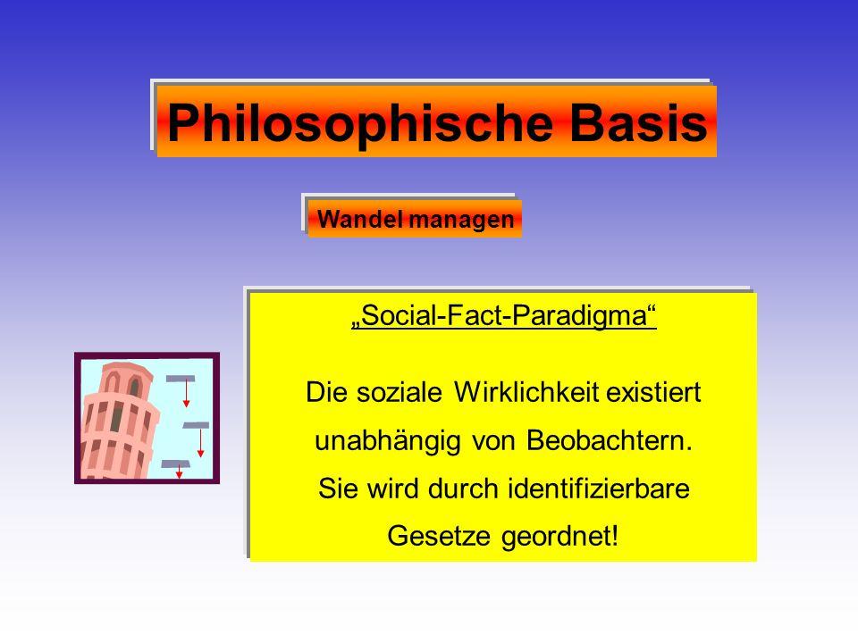 Philosophische Basis Wandel managen Social-Fact-Paradigma Die soziale Wirklichkeit existiert unabhängig von Beobachtern. Sie wird durch identifizierba