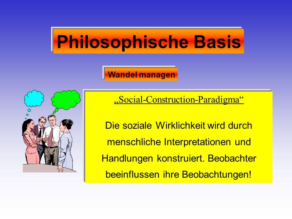 Philosophische Basis Wandel managen Social-Construction-Paradigma Die soziale Wirklichkeit wird durch menschliche Interpretationen und Handlungen kons