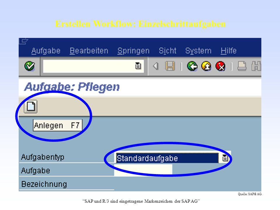 Erstellen Workflow: Einzelschrittaufgaben SAP und R/3 sind eingetragene Markenzeichen der SAP AG Quelle: SAP® AG