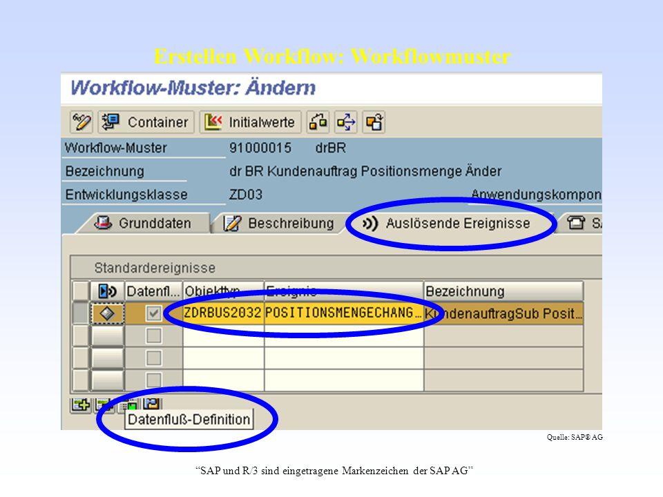 Erstellen Workflow: Workflowmuster SAP und R/3 sind eingetragene Markenzeichen der SAP AG Quelle: SAP® AG