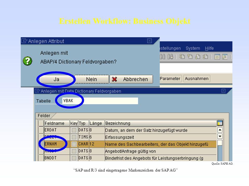 Erstellen Workflow: Business Objekt SAP und R/3 sind eingetragene Markenzeichen der SAP AG Quelle: SAP® AG
