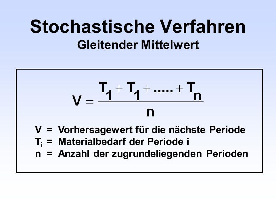 Stochastische Verfahren Gleitender Mittelwert V =Vorhersagewert für die nächste Periode T i = Materialbedarf der Periode i n =Anzahl der zugrundeliege