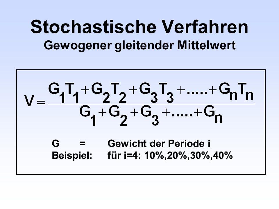 Stochastische Verfahren Gewogener gleitender Mittelwert G = Gewicht der Periode i Beispiel: für i=4: 10%,20%,30%,40%