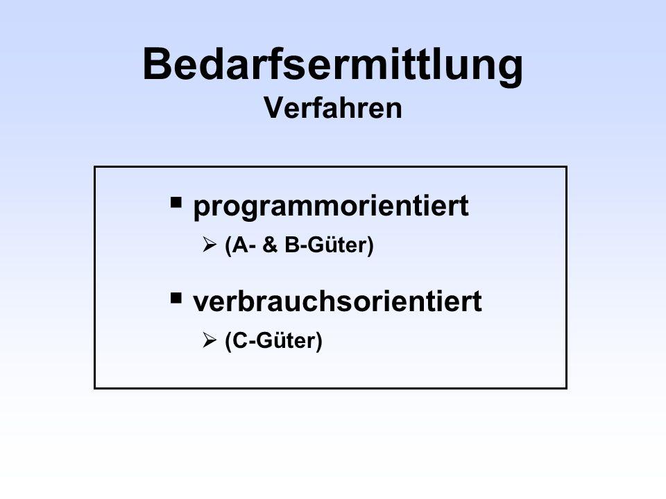 Bedarfsermittlung Verfahren programmorientiert (A- & B-Güter) verbrauchsorientiert (C-Güter)