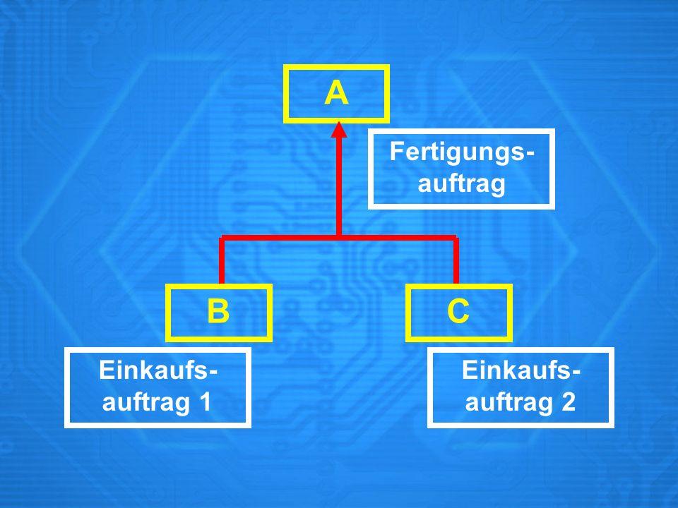 A CB Fertigungs- auftrag Einkaufs- auftrag 2 Einkaufs- auftrag 1