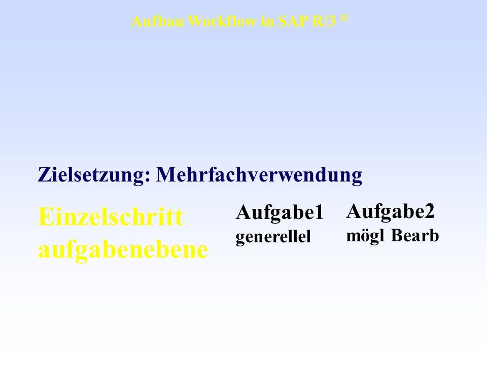 Einzelschritt aufgabenebene Aufgabe1 generellel Aufgabe2 mögl Bearb Zielsetzung: Mehrfachverwendung Aufbau Workflow in SAP R/3 ©