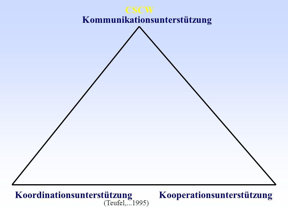 KoordinationsunterstützungKooperationsunterstützung (Teufel,...1995) CSCW Kommunikationsunterstützung