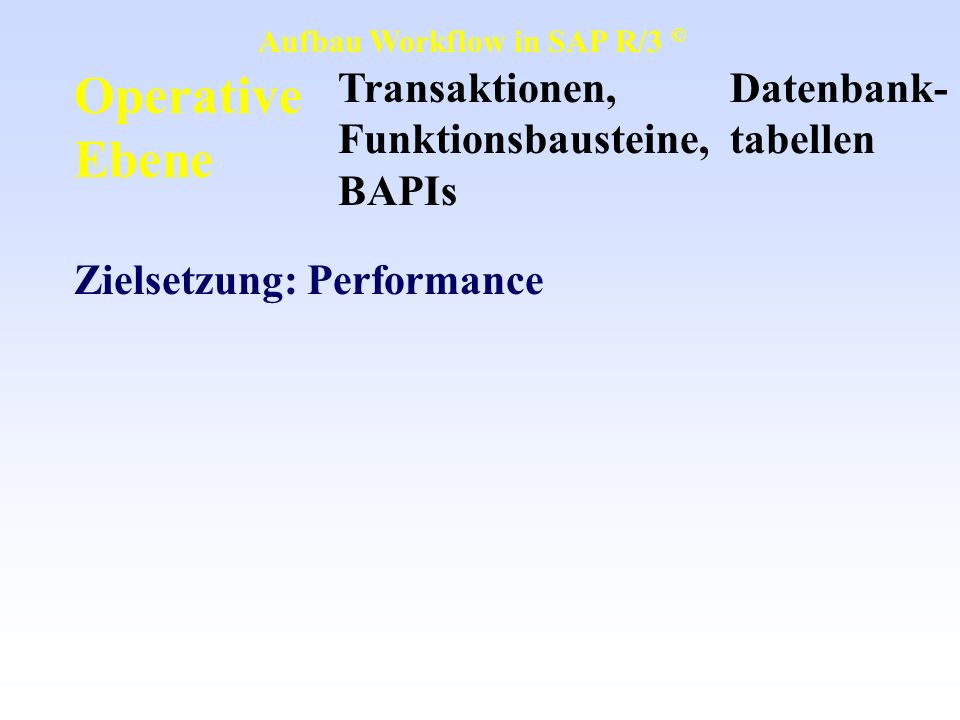 Operative Ebene Transaktionen, Funktionsbausteine, BAPIs Datenbank- tabellen Zielsetzung: Performance Aufbau Workflow in SAP R/3 ©