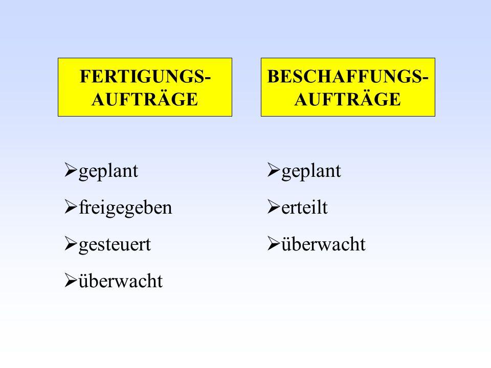BESCHAFFUNGS- AUFTRÄGE FERTIGUNGS- AUFTRÄGE geplant freigegeben gesteuert überwacht geplant erteilt überwacht