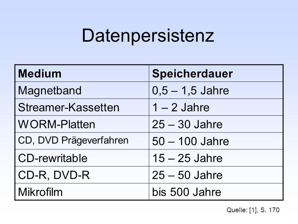 Datenpersistenz MediumSpeicherdauer Magnetband0,5 – 1,5 Jahre Streamer-Kassetten1 – 2 Jahre WORM-Platten25 – 30 Jahre CD, DVD Prägeverfahren 50 – 100