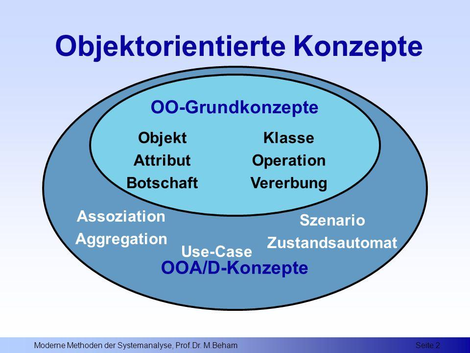 Moderne Methoden der Systemanalyse, Prof.Dr.
