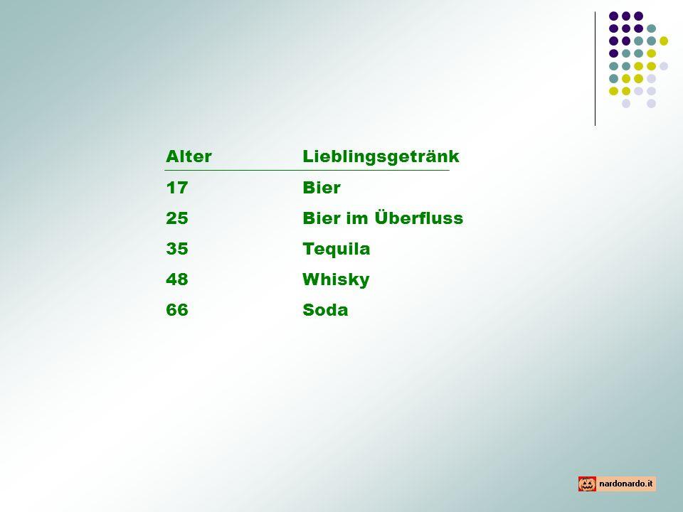 AlterLieblingsgetränk 17 Bier 25Bier im Überfluss 35Tequila 48Whisky 66Soda