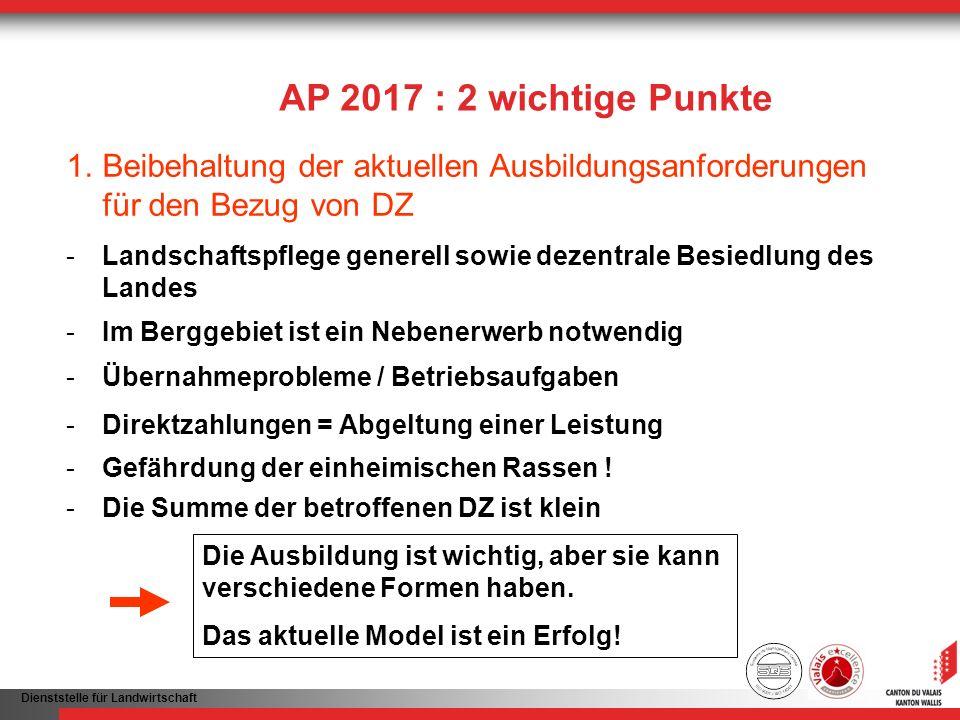 Dienststelle für Landwirtschaft AP 2017 : 2 wichtige Punkte 1.Beibehaltung der aktuellen Ausbildungsanforderungen für den Bezug von DZ - Landschaftspf