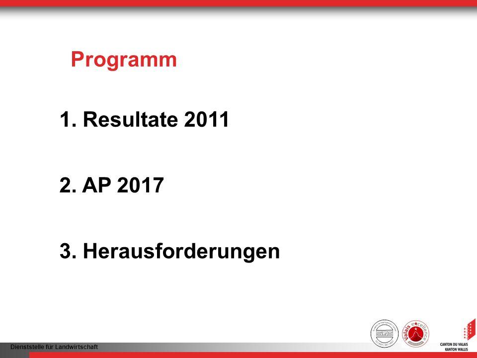 Dienststelle für Landwirtschaft Programm 2. AP 2017 1. Resultate 2011 3. Herausforderungen