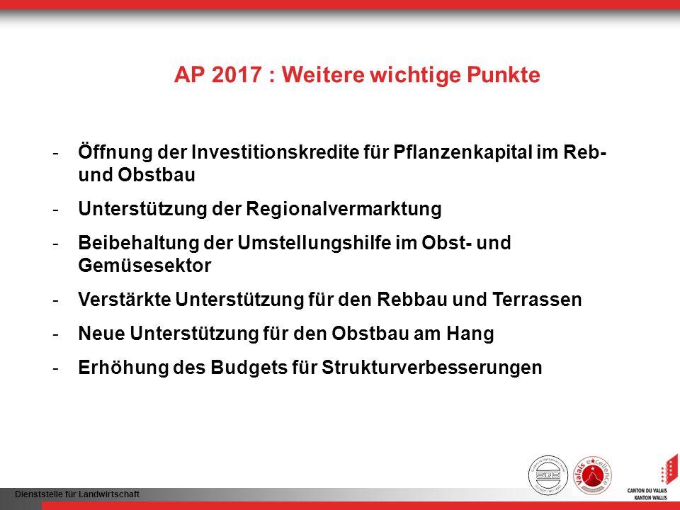 Dienststelle für Landwirtschaft AP 2017 : Weitere wichtige Punkte -Öffnung der Investitionskredite für Pflanzenkapital im Reb- und Obstbau -Unterstütz