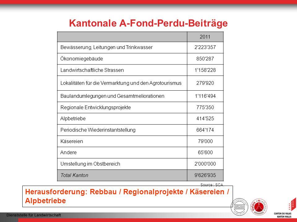 Dienststelle für Landwirtschaft Kantonale A-Fond-Perdu-Beiträge Herausforderung: Rebbau / Regionalprojekte / Käsereien / Alpbetriebe Source : SCA 2011